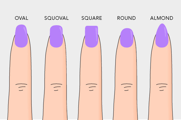 nail shape for your manicure? Discover five different nail shapes ...