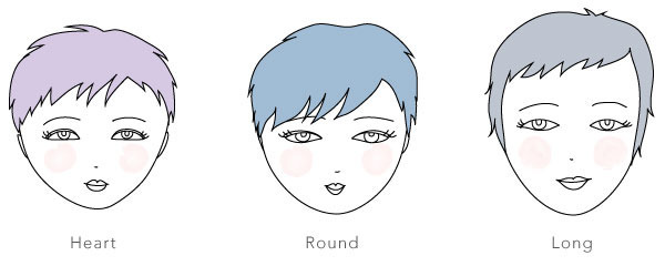 Type of Face Shape for Pixie Cut