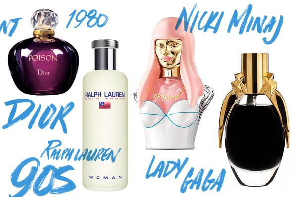 What You Didn't Know About Your Perfume Bottle
