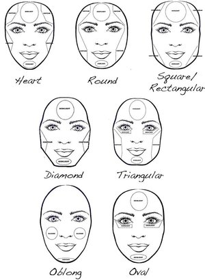 can someone show how to contour with different face shapes