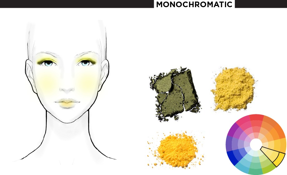 In makeup, yellow makes a