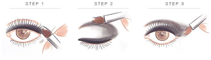Black makeup lessons