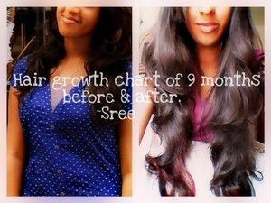 Hair growth chart :) | Beautylish