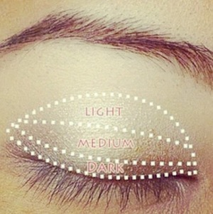 You can use any eyeshadows in this  order to achieve this look .