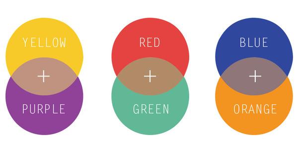Pro Picks Color Correction In A Tube Beautylish
