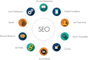 Find out here Complete Seo Tutorial and latest SEO Interview Questions https://latestseoppctutorial.blogspot.com/p/latest-seo-question.html