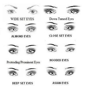 Hooded Eyes?? Help! | Beautylish
