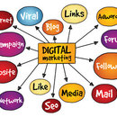 Effective Digital Marketing Strategy And Planning
