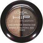 L'Oréal HiP Studio Secrets Professional Concentrated Shadow Duo