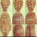 Braid types