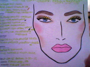 one of my better face charts!! yayyy practice :)