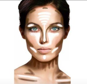 guidelines for contouring