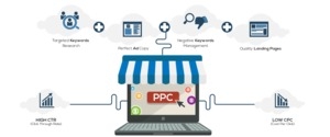 Find here latest PPC interview questions https://latestseoppctutorial.blogspot.com/p/latest-ppc-question.html