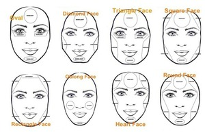 Pleasant Can Someone Show How To Contour With Different Face Shapes Hairstyles For Men Maxibearus