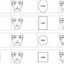 Face Shape plays a HUGE role in applying make up!