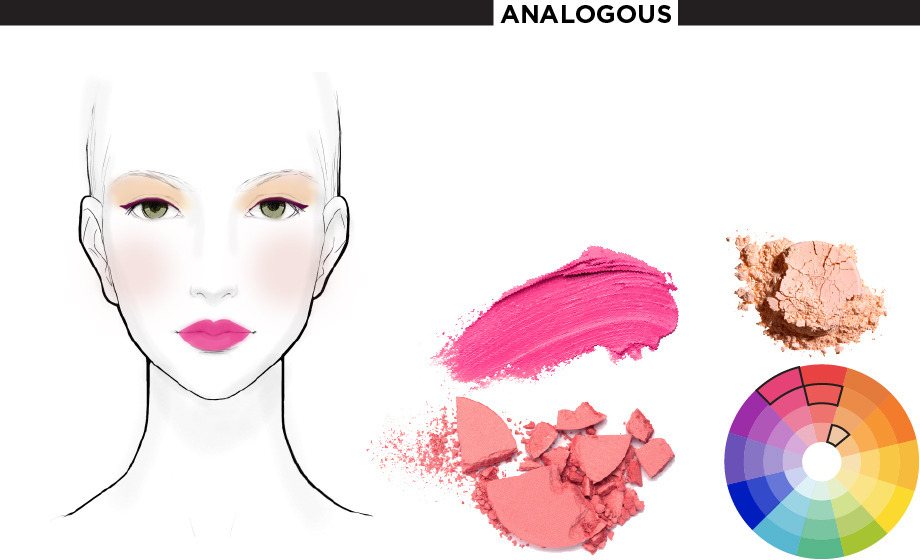 Makeup Meets Color Theory