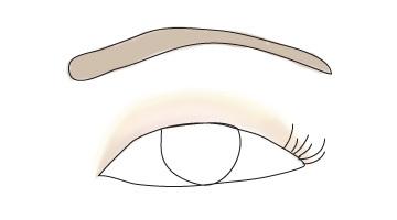 eye shapes what\u0027s your eye shape? beautylish Eye Shapes and Makeup