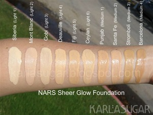 Foundation - Neutral / The Don