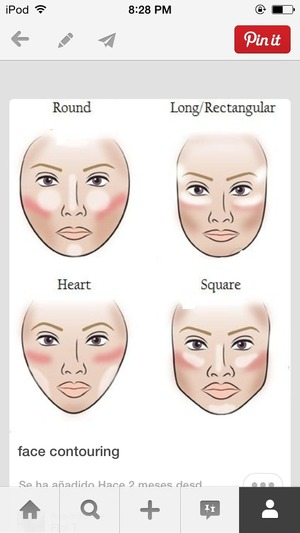 Tips For Contouring Beginners?