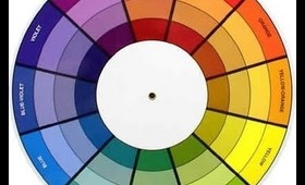 Colour wheel discussion/Eye colour