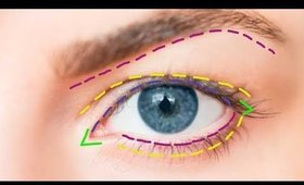 QUICK EYESHADOW TIP! BETTER RESULTS IN LESS TIME!