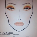 First Sucessful face chart