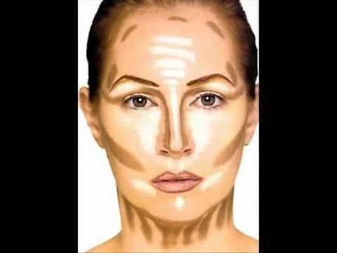 The Perfect Base Contouring Amp Highlighting Make Up