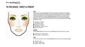 Sweet and Punchy - View 2