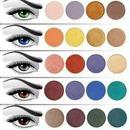 Come esaltare il colore degli occhi
