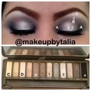 using the naked2 palette